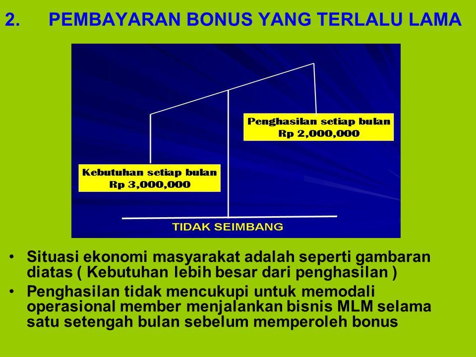 2.PEMBAYARAN BONUS YANG TERLALU LAMA Situasi ekonomi masyarakat adalah seperti gambaran diatas ( Kebutuhan lebih besar dari penghasilan ) Penghasilan