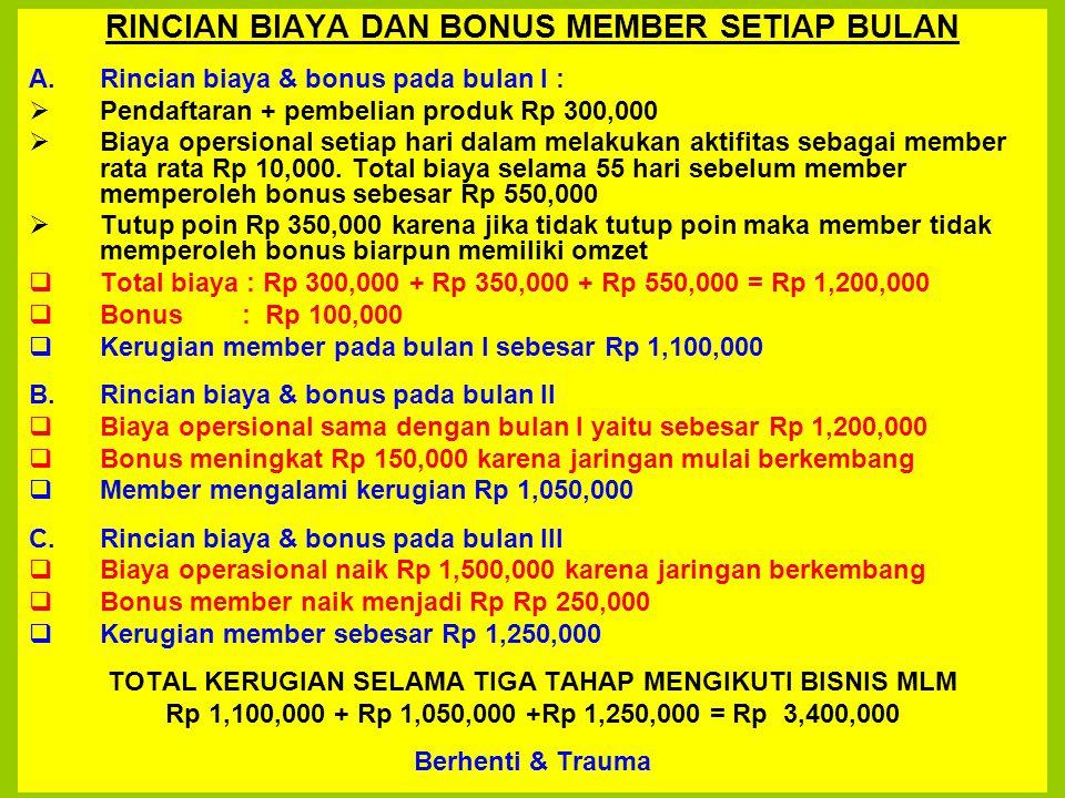 RINCIAN BIAYA DAN BONUS MEMBER SETIAP BULAN A.Rincian biaya & bonus pada bulan I :  Pendaftaran + pembelian produk Rp 300,000  Biaya opersional seti
