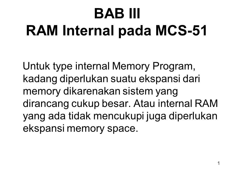 2 00 0000 FFFF FF 0000 FFFF On-Chip Memory External Memory Gambar Ekspansi Memory Spase
