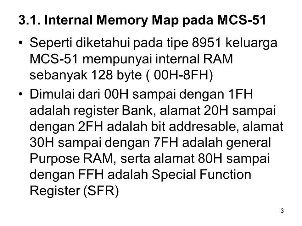4 RAM Internal pada MCS-51
