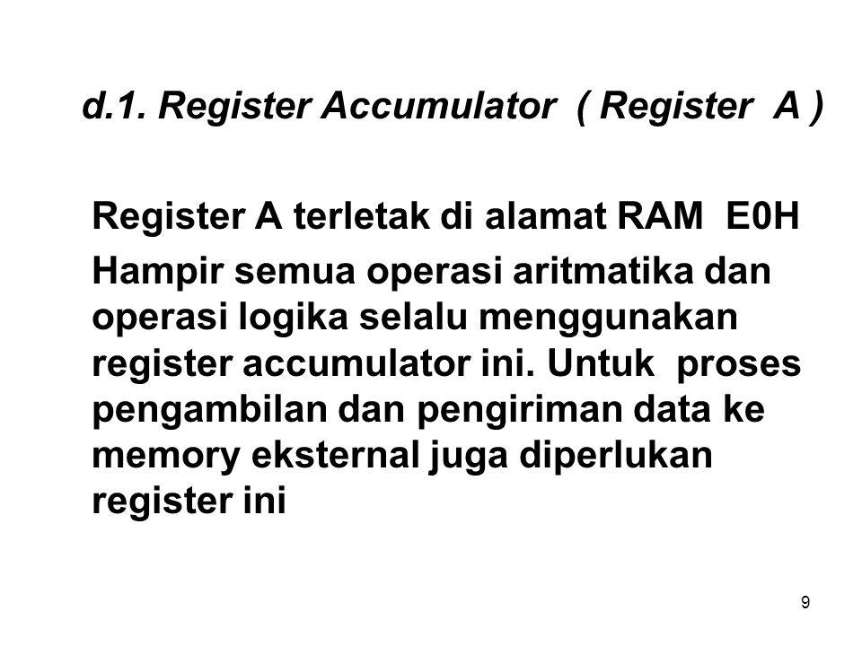 10 d.2.Register B Register B terletak di alamat RAM F0H.