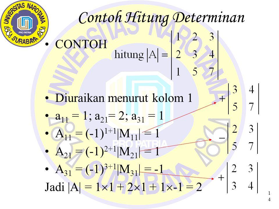 14 Contoh Hitung Determinan CONTOH Diuraikan menurut kolom 1 a 11 = 1; a 21 = 2; a 31 = 1 A 11 = (-1) 1+1 |M 11 | = 1 A 21 = (-1) 2+1 |M 21 | = 1 A 31 = (-1) 3+1 |M 31 | = -1 Jadi |A| = 1  1 + 2  1 + 1  -1 = 2