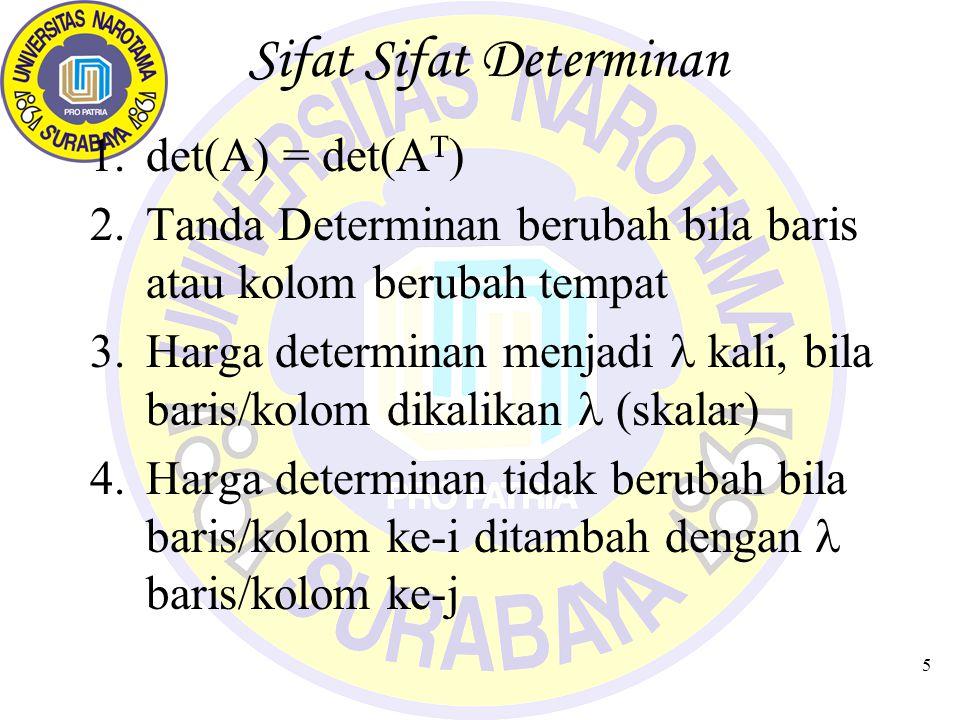 5 Sifat Sifat Determinan 1.det(A) = det(A T ) 2.Tanda Determinan berubah bila baris atau kolom berubah tempat 3.Harga determinan menjadi kali, bila baris/kolom dikalikan (skalar) 4.Harga determinan tidak berubah bila baris/kolom ke-i ditambah dengan baris/kolom ke-j