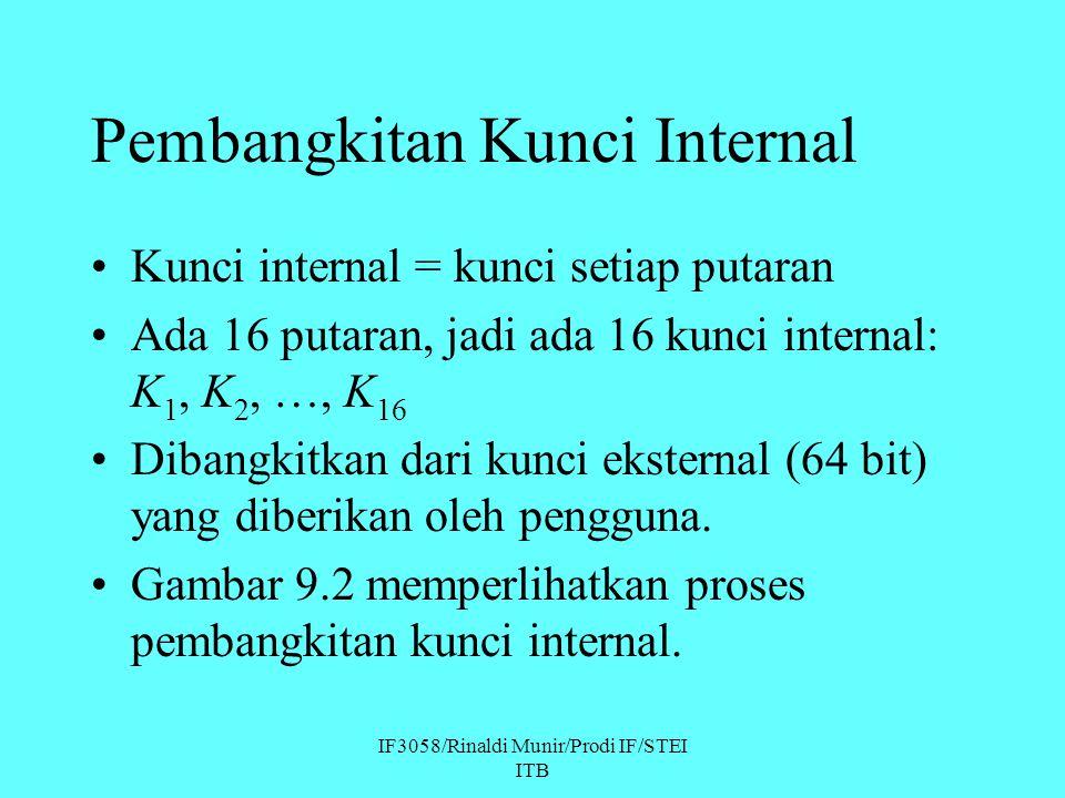 IF3058/Rinaldi Munir/Prodi IF/STEI ITB Pembangkitan Kunci Internal Kunci internal = kunci setiap putaran Ada 16 putaran, jadi ada 16 kunci internal: K
