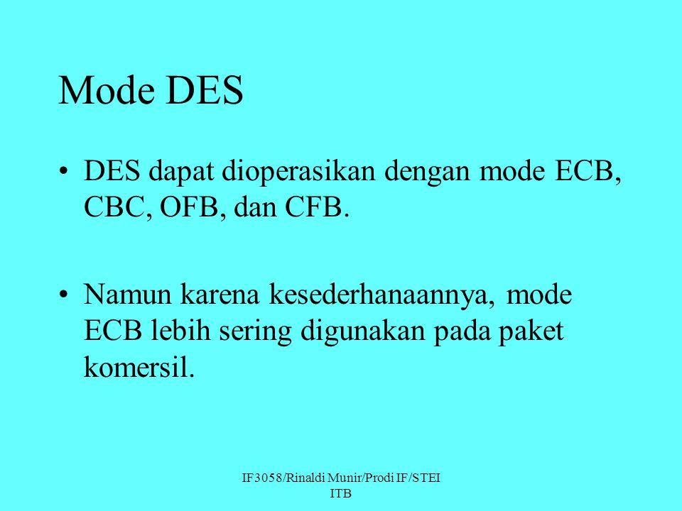IF3058/Rinaldi Munir/Prodi IF/STEI ITB Mode DES DES dapat dioperasikan dengan mode ECB, CBC, OFB, dan CFB. Namun karena kesederhanaannya, mode ECB leb