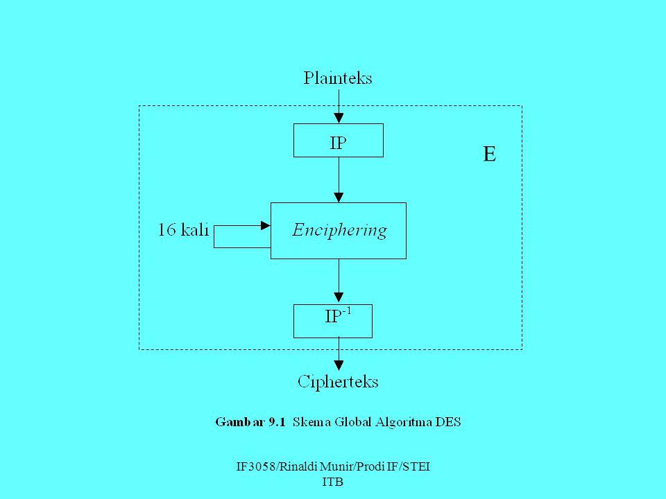 Gambar 9.2 Algoritma Enkripsi dengan DES
