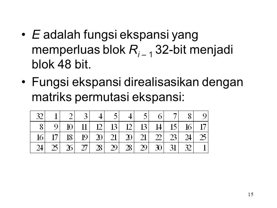 E adalah fungsi ekspansi yang memperluas blok R i – 1 32-bit menjadi blok 48 bit.