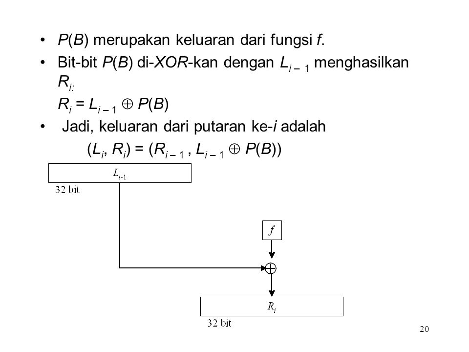 P(B) merupakan keluaran dari fungsi f.