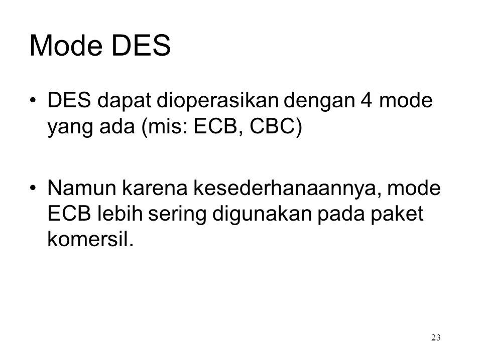 Mode DES DES dapat dioperasikan dengan 4 mode yang ada (mis: ECB, CBC) Namun karena kesederhanaannya, mode ECB lebih sering digunakan pada paket komersil.