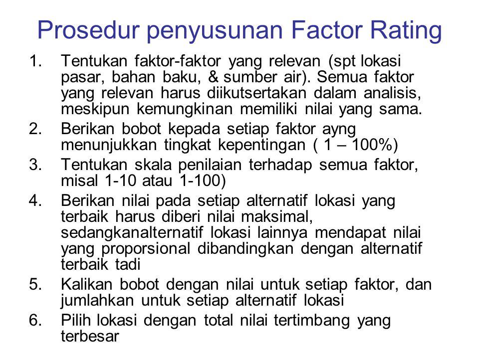 Prosedur penyusunan Factor Rating 1.Tentukan faktor-faktor yang relevan (spt lokasi pasar, bahan baku, & sumber air). Semua faktor yang relevan harus