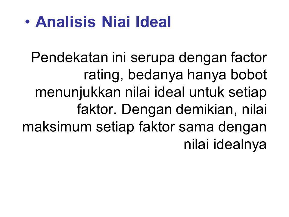 Analisis Niai Ideal Pendekatan ini serupa dengan factor rating, bedanya hanya bobot menunjukkan nilai ideal untuk setiap faktor. Dengan demikian, nila