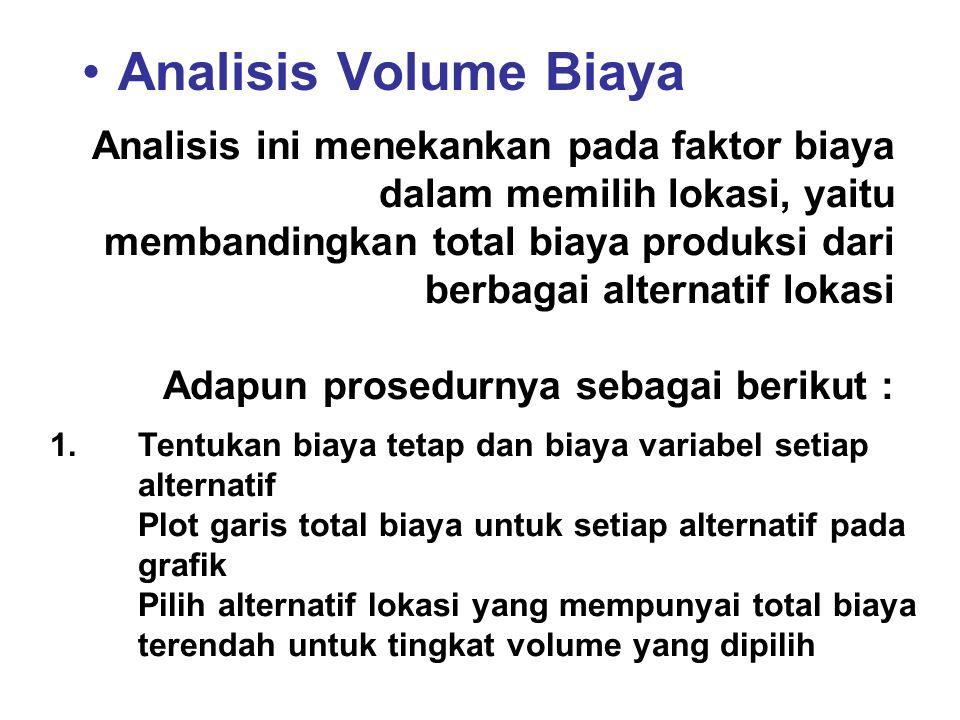 Analisis Volume Biaya Analisis ini menekankan pada faktor biaya dalam memilih lokasi, yaitu membandingkan total biaya produksi dari berbagai alternati