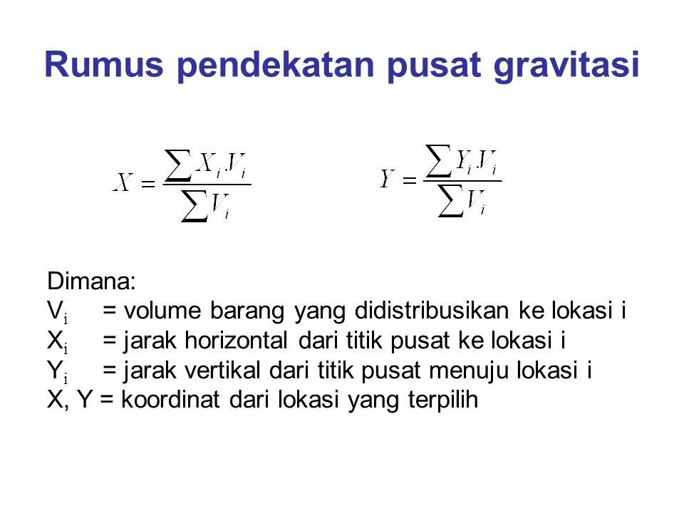 Rumus pendekatan pusat gravitasi Dimana: V i = volume barang yang didistribusikan ke lokasi i X i = jarak horizontal dari titik pusat ke lokasi i Y i