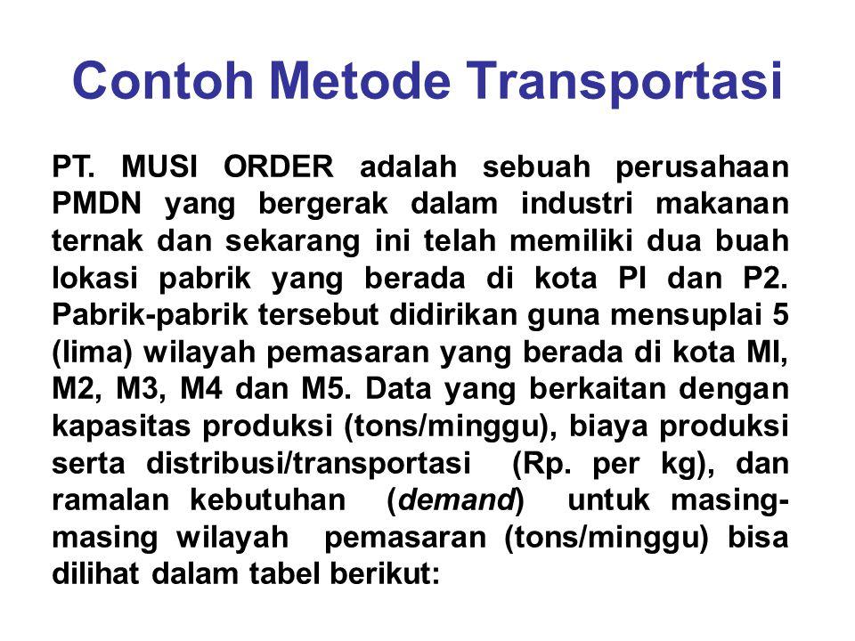 Contoh Metode Transportasi PT. MUSI ORDER adalah sebuah perusahaan PMDN yang bergerak dalam industri makanan ternak dan sekarang ini telah memiliki du