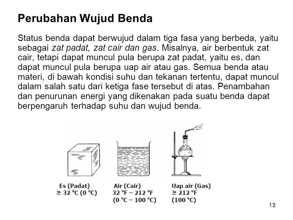 Muhammad Hasbi,ST.,MT13 Perubahan Wujud Benda Status benda dapat berwujud dalam tiga fasa yang berbeda, yaitu sebagai zat padat, zat cair dan gas.