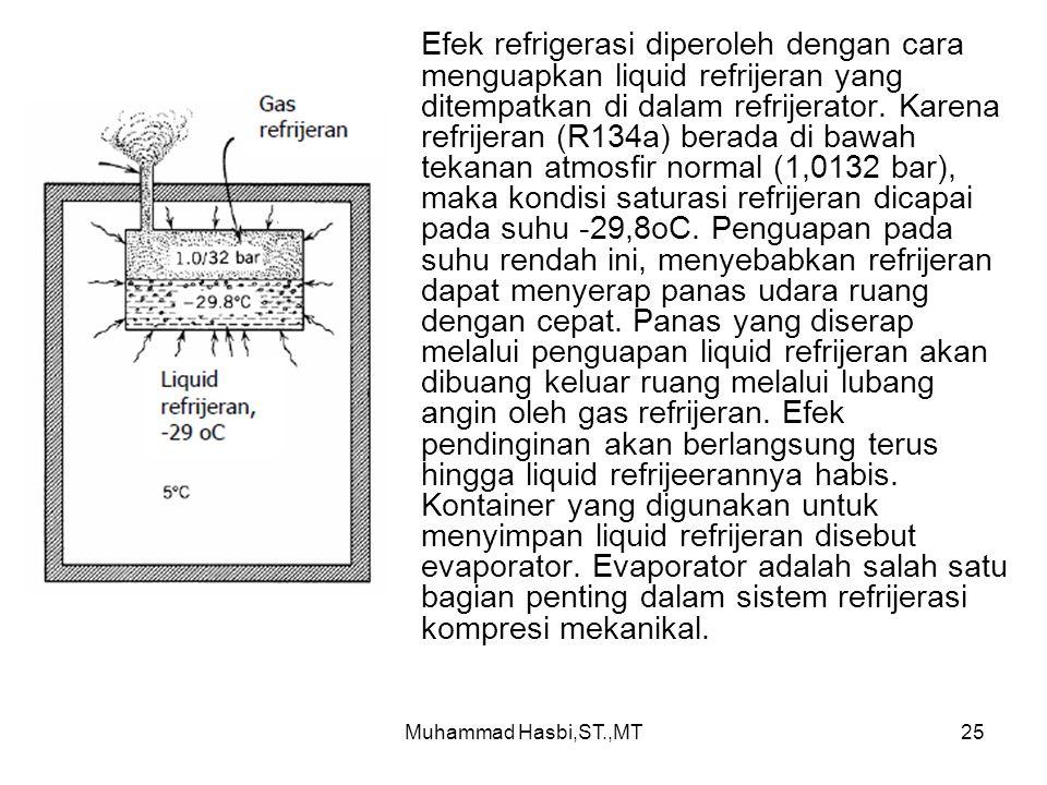 Muhammad Hasbi,ST.,MT25 Efek refrigerasi diperoleh dengan cara menguapkan liquid refrijeran yang ditempatkan di dalam refrijerator.
