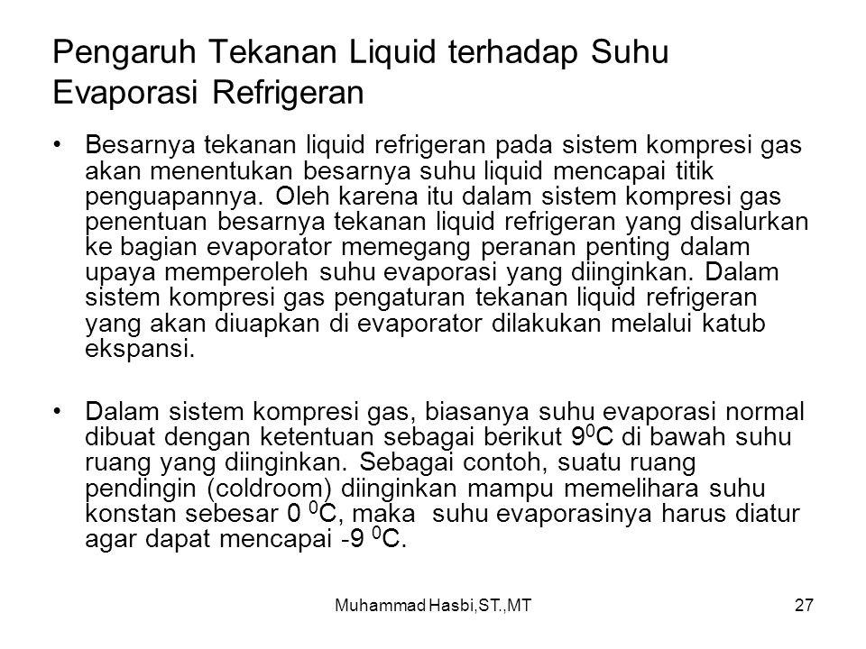 Muhammad Hasbi,ST.,MT27 Pengaruh Tekanan Liquid terhadap Suhu Evaporasi Refrigeran Besarnya tekanan liquid refrigeran pada sistem kompresi gas akan menentukan besarnya suhu liquid mencapai titik penguapannya.