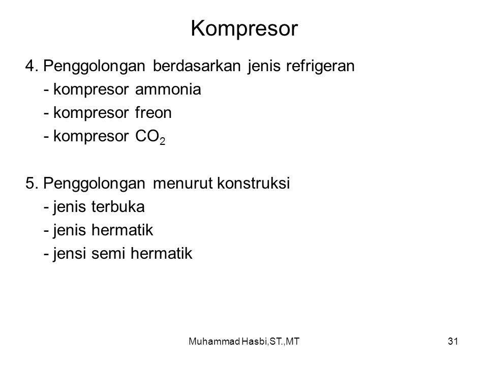 Muhammad Hasbi,ST.,MT31 Kompresor 4.
