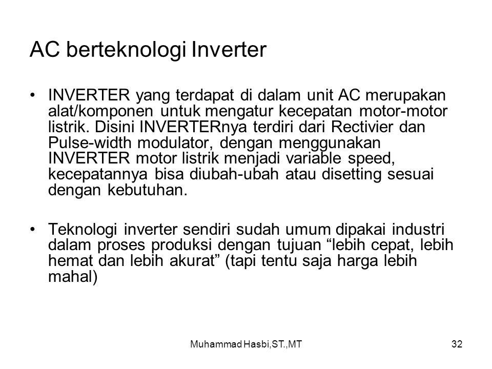 Muhammad Hasbi,ST.,MT32 AC berteknologi Inverter INVERTER yang terdapat di dalam unit AC merupakan alat/komponen untuk mengatur kecepatan motor-motor listrik.