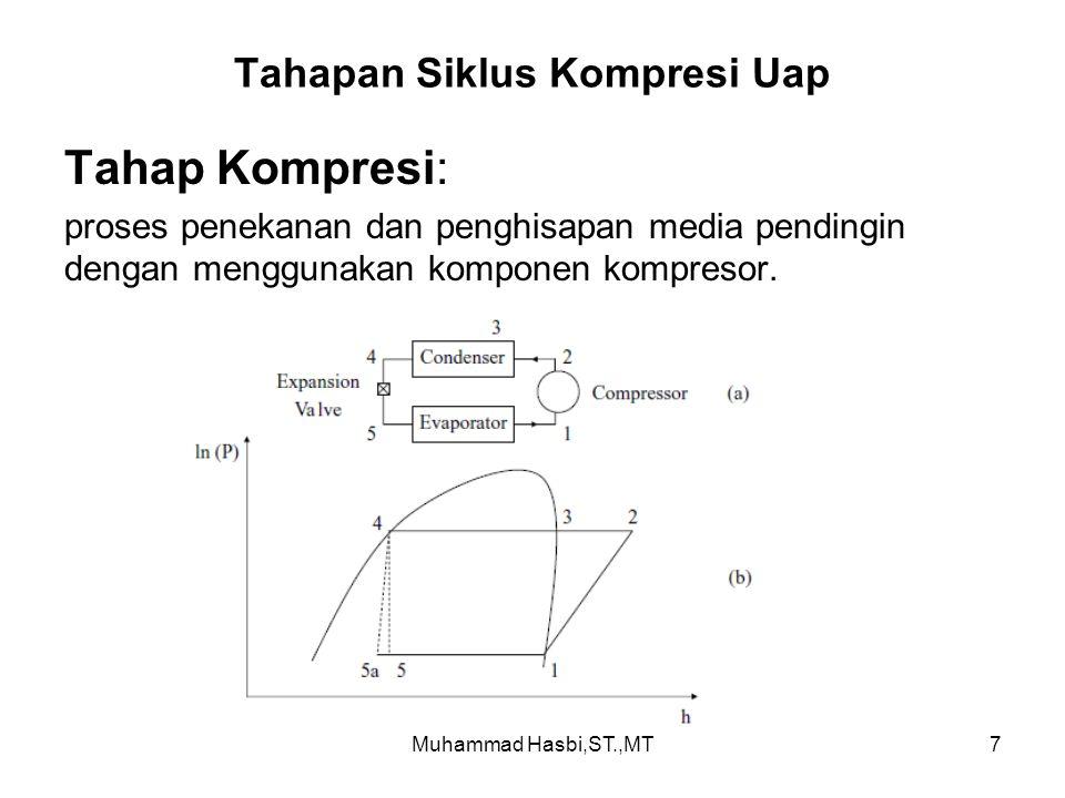 Muhammad Hasbi,ST.,MT7 Tahapan Siklus Kompresi Uap Tahap Kompresi: proses penekanan dan penghisapan media pendingin dengan menggunakan komponen kompresor.