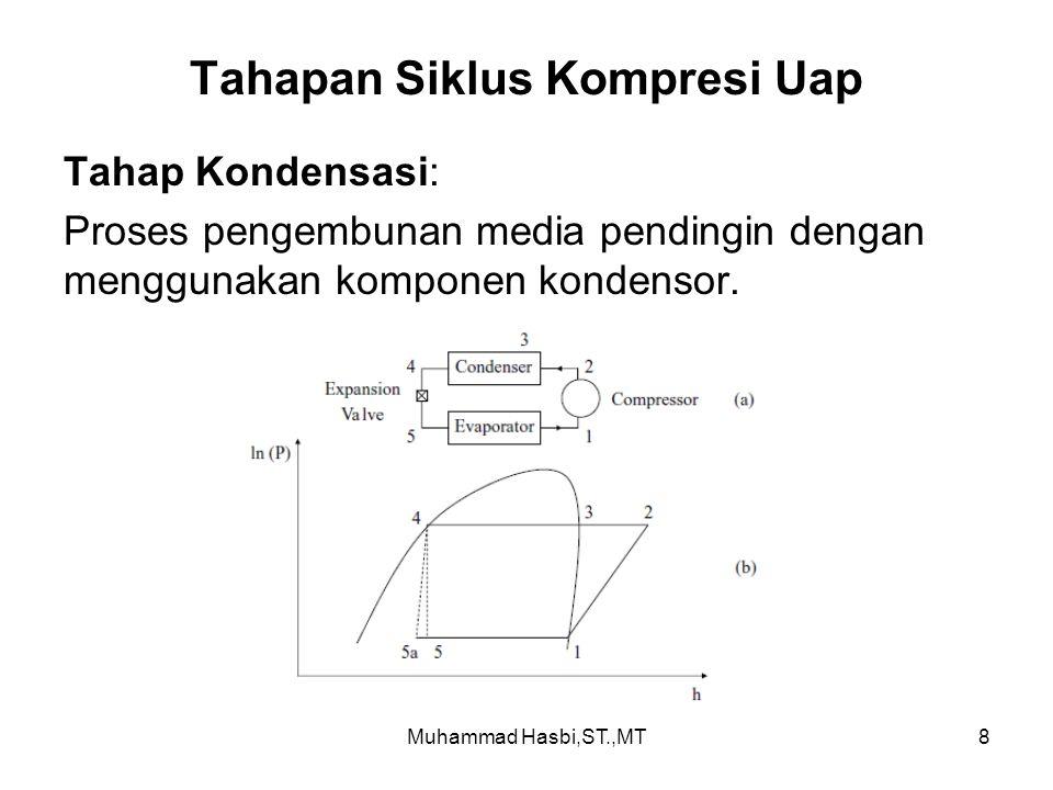 Muhammad Hasbi,ST.,MT8 Tahapan Siklus Kompresi Uap Tahap Kondensasi: Proses pengembunan media pendingin dengan menggunakan komponen kondensor.
