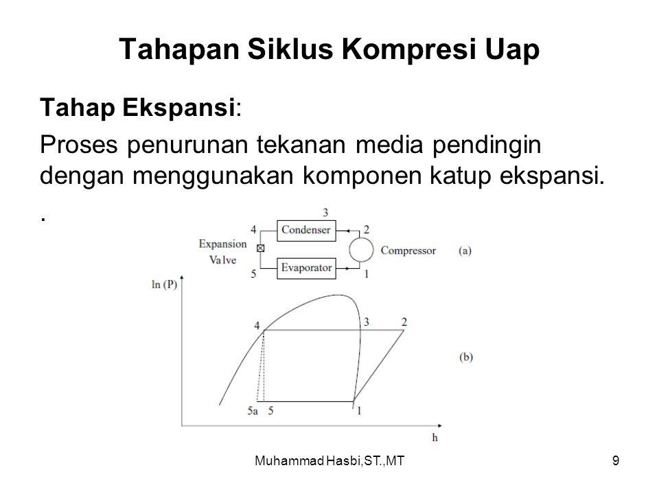 Muhammad Hasbi,ST.,MT9 Tahapan Siklus Kompresi Uap Tahap Ekspansi: Proses penurunan tekanan media pendingin dengan menggunakan komponen katup ekspansi..