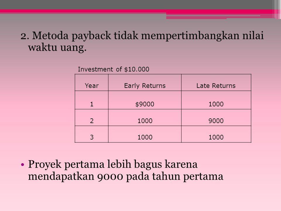 Payback Period Jika payback period suatu investasi kurang dari payback period yang disyaratkan, maka usulan investasi layak diterima semua. Masalah2 d