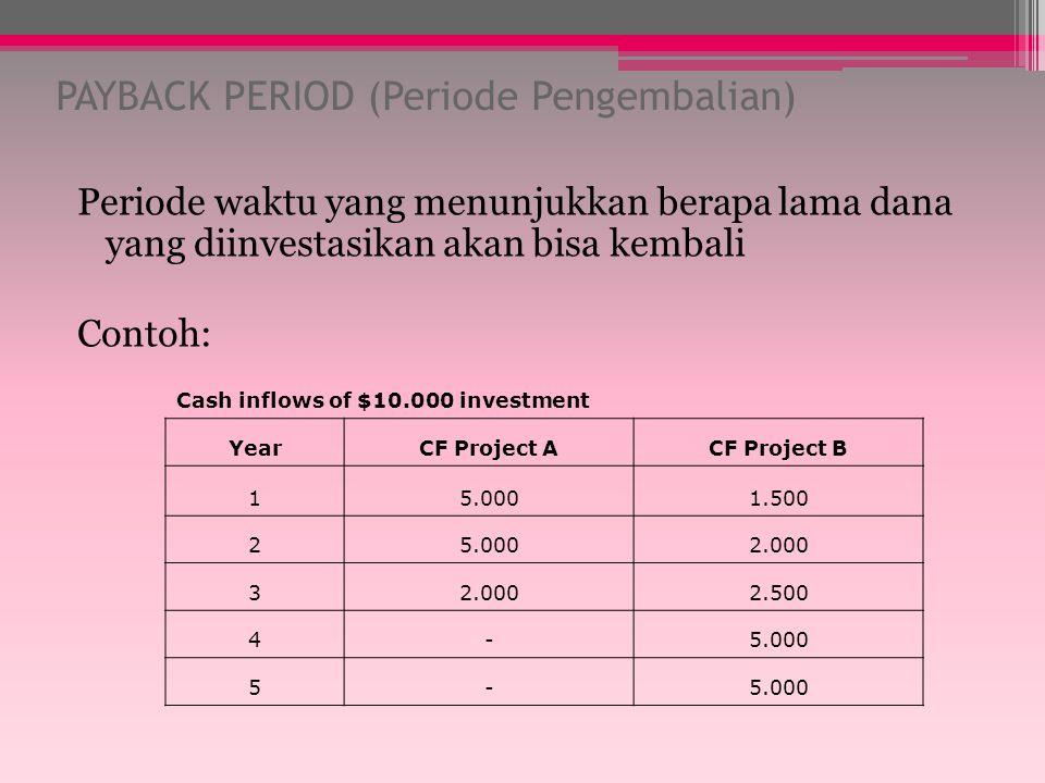 PAYBACK PERIOD (Periode Pengembalian) Periode waktu yang menunjukkan berapa lama dana yang diinvestasikan akan bisa kembali Contoh: Cash inflows of $10.000 investment YearCF Project ACF Project B 15.0001.500 25.0002.000 3 2.500 4-5.000 5-