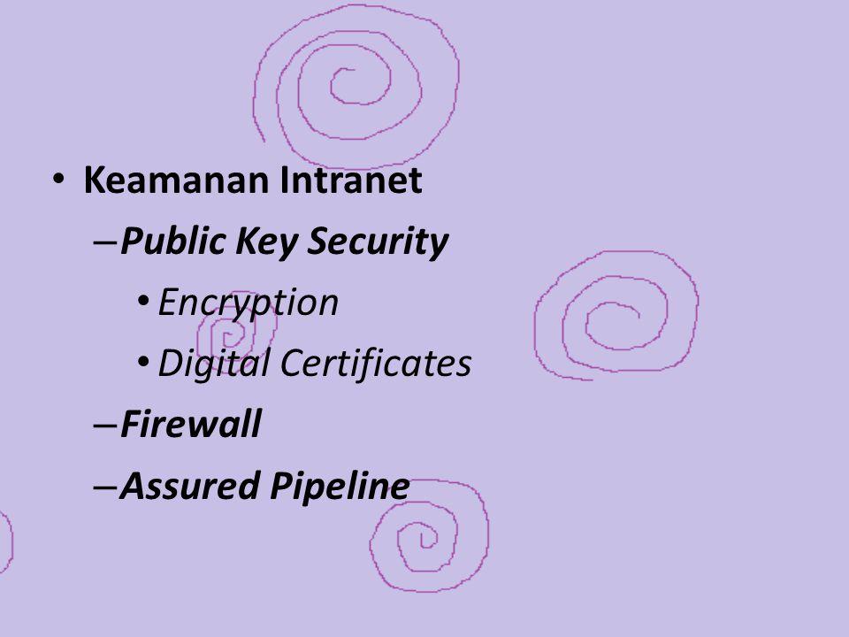 EKSTRANET Pengertian Ekstranet Extranet atau Ekstranet adalah jaringan pribadi yang menggunakan protokol internet dan sistem telekomunikasi publik untuk membagi sebagian informasi bisnis atau operasi secara aman kepada penyalur (supplier), penjual (vendor), mitra (partner), pelanggan dan lain-lain.