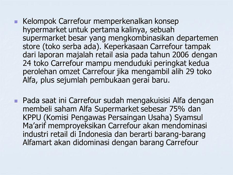 Kelompok Carrefour memperkenalkan konsep hypermarket untuk pertama kalinya, sebuah supermarket besar yang mengkombinasikan departemen store (toko serba ada).
