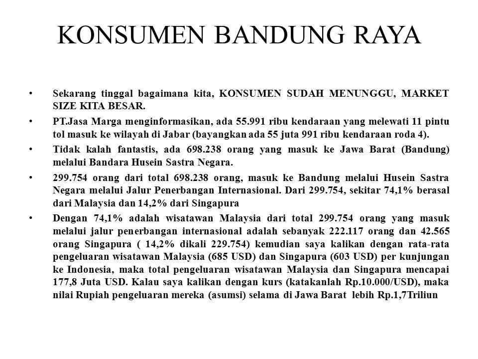 KONSEP DASAR METROPOLITAN BANDUNG RAYA Metropolitan Bandung Raya Dapat Dilihat Sebagai Aglomerasi Ekonomi Dalam Skala Besar (Melewati Batas Wilayah) karena pertimbangan: (1)Minimalisasi biaya transport, biaya produksi, kekuatan ekonomi aglomeratif, permintaan pasar, maksimisasi laba, dll (Teori Tempat Sentral) (2)Industri yang mengalami ekspansi yang berlokasi di suatu daerah perkotan, mendorong berkembangnya kegiatan industri lain keseluruh daerah dalam lingkup yang luas (Teori Kutub Pertumbuhan)