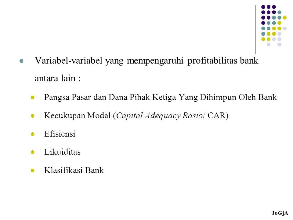 Variabel-variabel yang mempengaruhi profitabilitas bank antara lain : Pangsa Pasar dan Dana Pihak Ketiga Yang Dihimpun Oleh Bank Kecukupan Modal (Capi