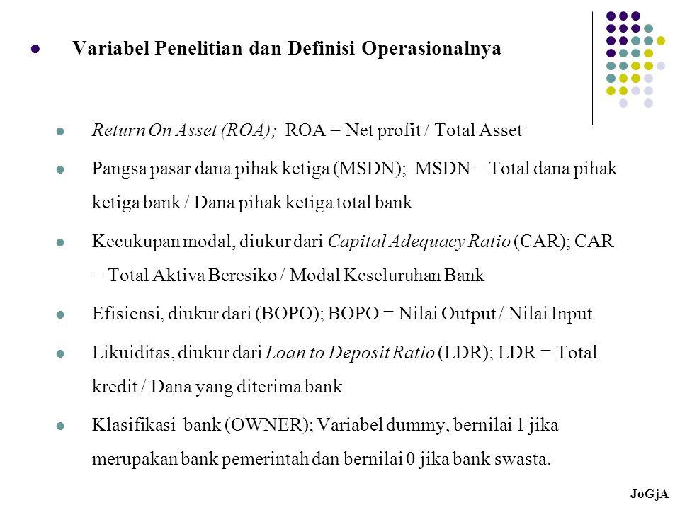 Variabel Penelitian dan Definisi Operasionalnya Return On Asset (ROA); ROA = Net profit / Total Asset Pangsa pasar dana pihak ketiga (MSDN); MSDN = To