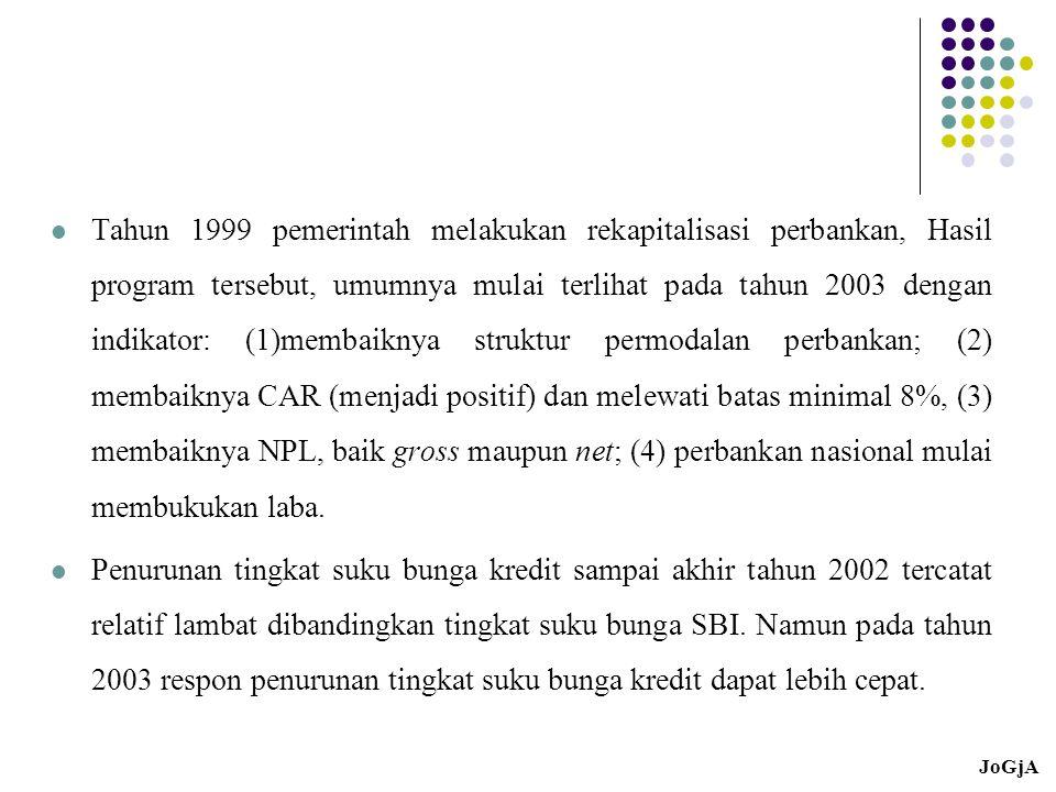 Uji Bank Memberikan gambaran mengenai sistematika dalam meningkatan kinerja perbankan.