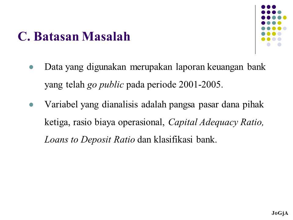 C. Batasan Masalah Data yang digunakan merupakan laporan keuangan bank yang telah go public pada periode 2001-2005. Variabel yang dianalisis adalah pa