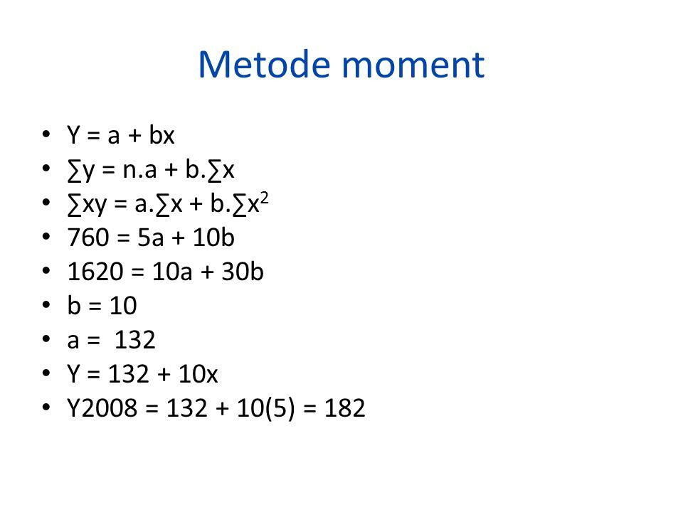 Metode moment Y = a + bx ∑y = n.a + b.∑x ∑xy = a.∑x + b.∑x 2 760 = 5a + 10b 1620 = 10a + 30b b = 10 a = 132 Y = 132 + 10x Y2008 = 132 + 10(5) = 182