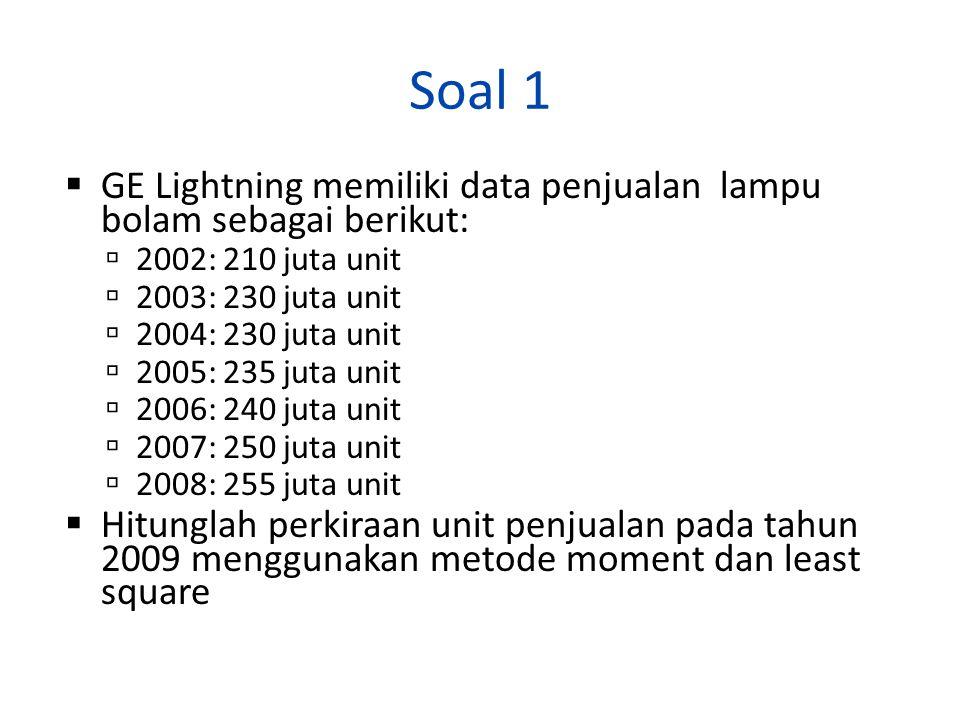 Soal 1  GE Lightning memiliki data penjualan lampu bolam sebagai berikut:  2002: 210 juta unit  2003: 230 juta unit  2004: 230 juta unit  2005: 2