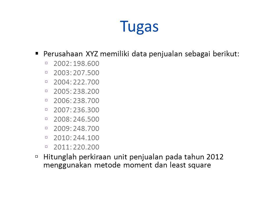 Tugas  Perusahaan XYZ memiliki data penjualan sebagai berikut:  2002: 198.600  2003: 207.500  2004: 222.700  2005: 238.200  2006: 238.700  2007