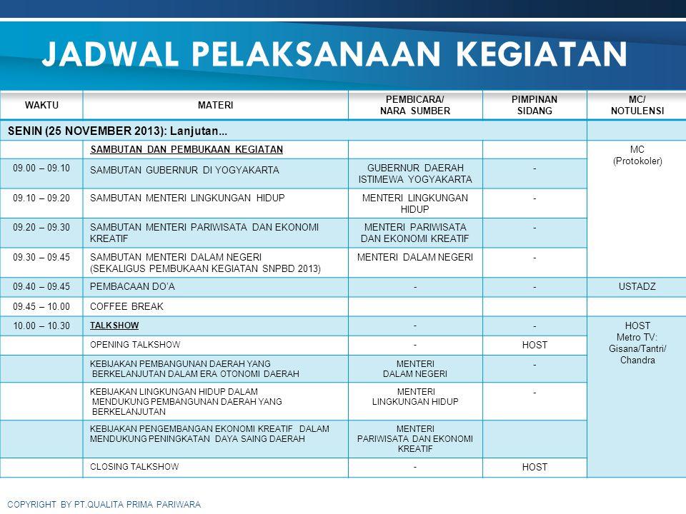 COPYRIGHT BY PT.QUALITA PRIMA PARIWARA WAKTUMATERI PEMBICARA/ NARA SUMBER PIMPINAN SIDANG MC/ NOTULENSI SENIN (25 NOVEMBER 2013): Lanjutan... SAMBUTAN