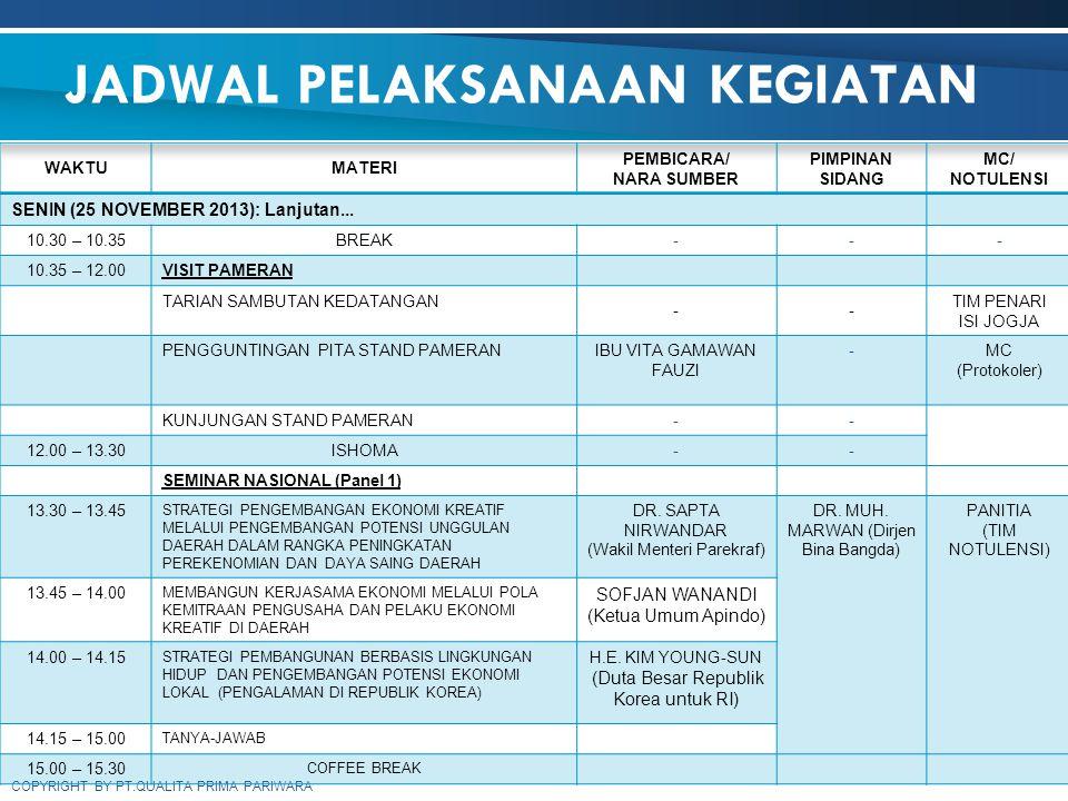 COPYRIGHT BY PT.QUALITA PRIMA PARIWARA WAKTUMATERI PEMBICARA/ NARA SUMBER PIMPINAN SIDANG MC/ NOTULENSI SENIN (25 NOVEMBER 2013): Lanjutan... 10.30 –