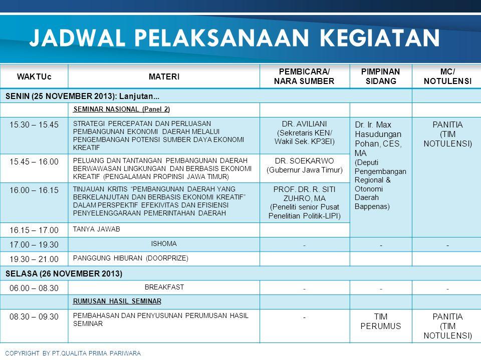 COPYRIGHT BY PT.QUALITA PRIMA PARIWARA WAKTUcMATERI PEMBICARA/ NARA SUMBER PIMPINAN SIDANG MC/ NOTULENSI SENIN (25 NOVEMBER 2013): Lanjutan... SEMINAR