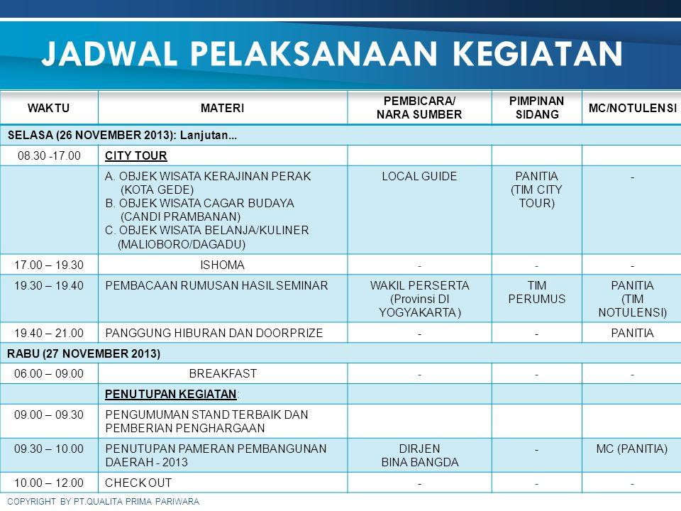 COPYRIGHT BY PT.QUALITA PRIMA PARIWARA WAKTUMATERI PEMBICARA/ NARA SUMBER PIMPINAN SIDANG MC/NOTULENSI SELASA (26 NOVEMBER 2013): Lanjutan... 08.30 -1