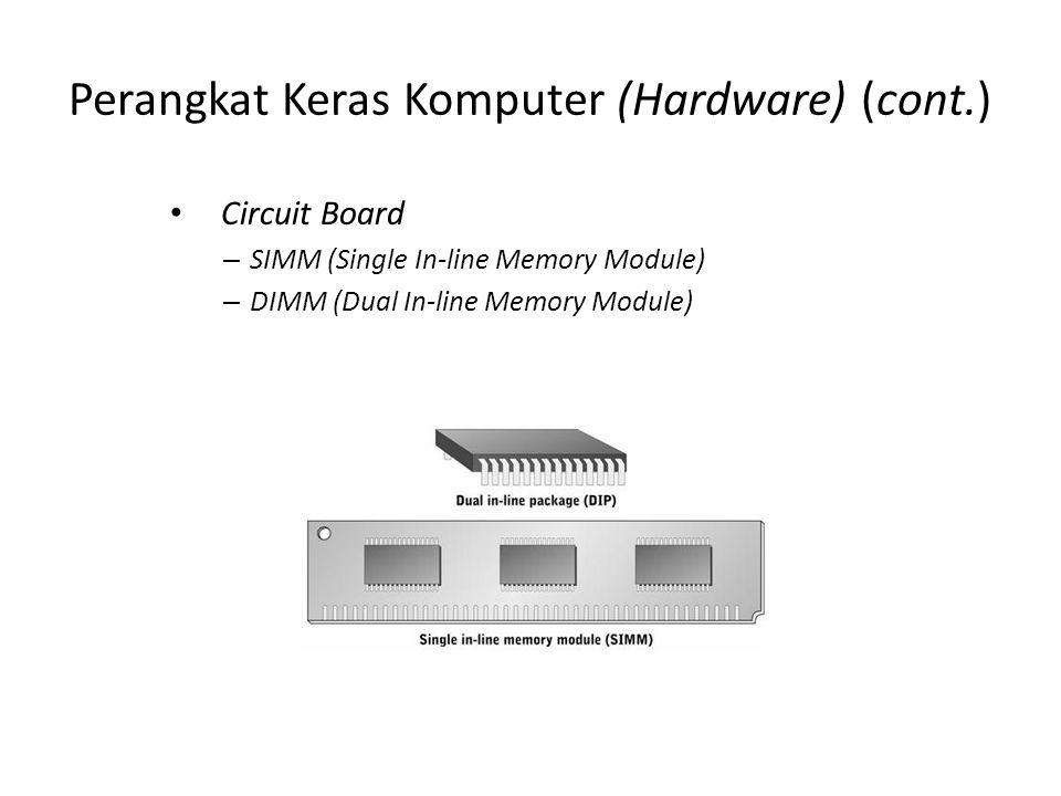 Perangkat Keras Komputer (Hardware) (cont.) Circuit Board – SIMM (Single In-line Memory Module) – DIMM (Dual In-line Memory Module)
