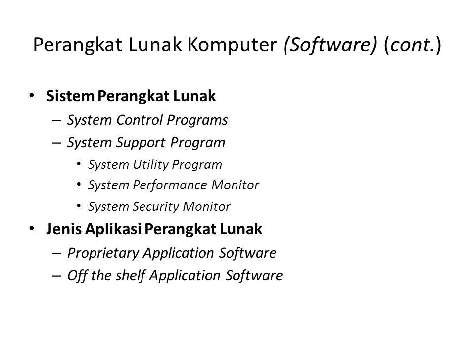 Perangkat Lunak Komputer (Software) (cont.) Sistem Perangkat Lunak – System Control Programs – System Support Program System Utility Program System Pe