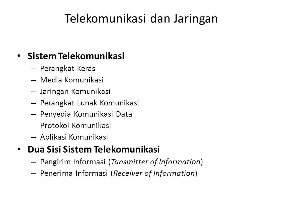 Telekomunikasi dan Jaringan Sistem Telekomunikasi – Perangkat Keras – Media Komunikasi – Jaringan Komunikasi – Perangkat Lunak Komunikasi – Penyedia K
