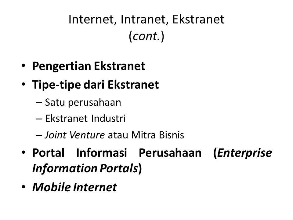 Internet, Intranet, Ekstranet (cont.) Pengertian Ekstranet Tipe-tipe dari Ekstranet – Satu perusahaan – Ekstranet Industri – Joint Venture atau Mitra