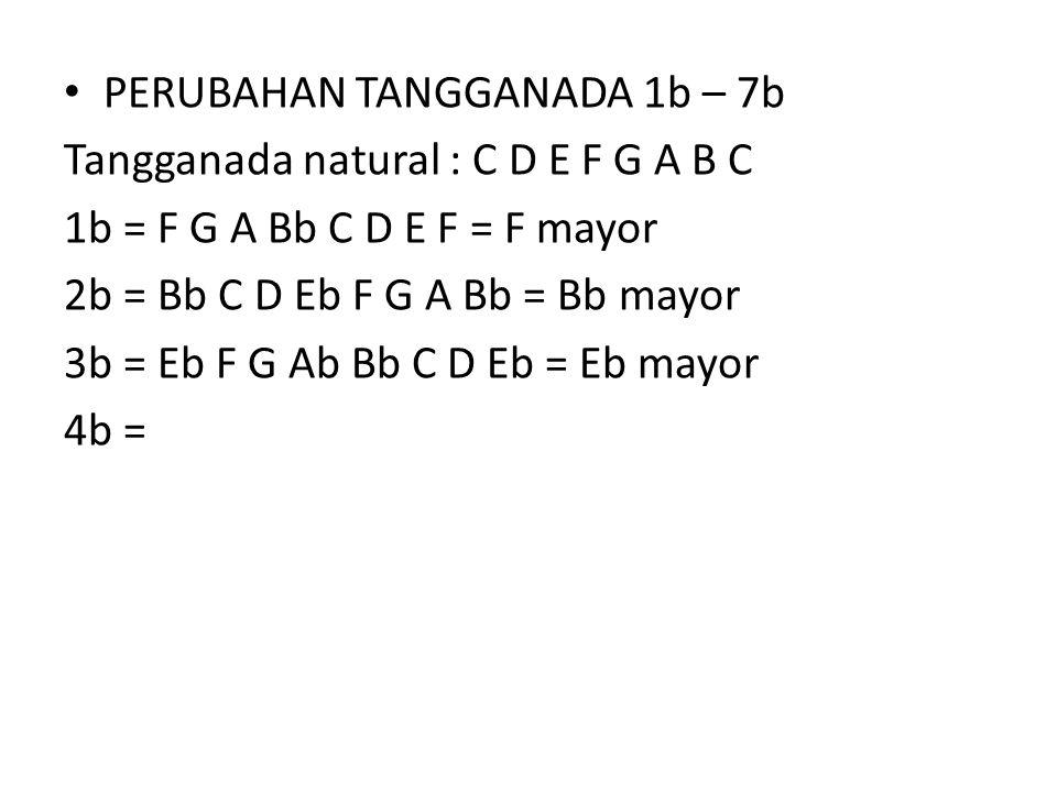 PERUBAHAN TANGGANADA 1b – 7b Tangganada natural : C D E F G A B C 1b = F G A Bb C D E F = F mayor 2b = Bb C D Eb F G A Bb = Bb mayor 3b = Eb F G Ab Bb