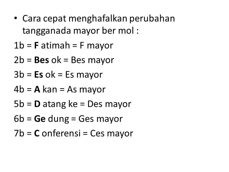Cara cepat menghafalkan perubahan tangganada mayor ber mol : 1b = F atimah = F mayor 2b = Bes ok = Bes mayor 3b = Es ok = Es mayor 4b = A kan = As may