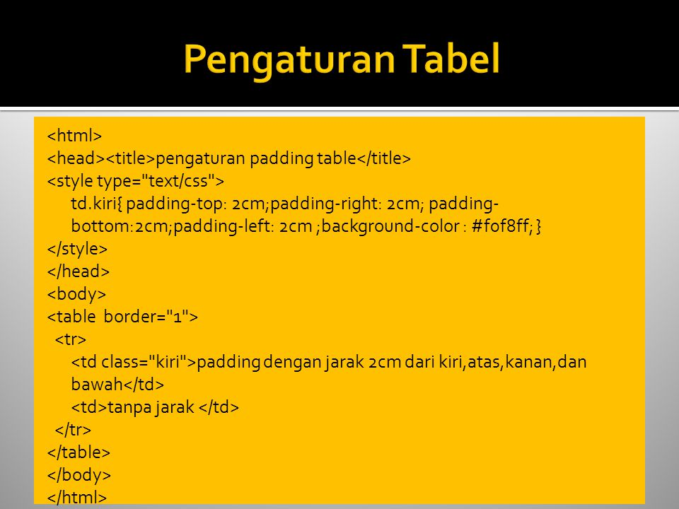 pengaturan padding table td.kiri{ padding-top: 2cm;padding-right: 2cm; padding- bottom:2cm;padding-left: 2cm ;background-color : #f0f8ff; } padding dengan jarak 2cm dari kiri,atas,kanan,dan bawah tanpa jarak