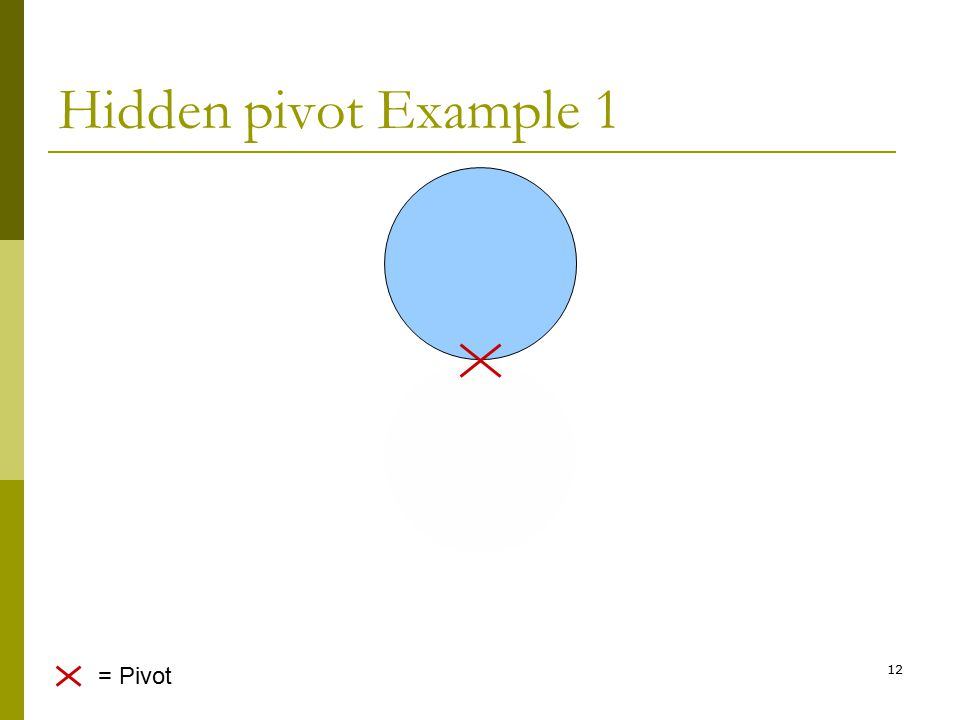 12 Hidden pivot Example 1 = Pivot